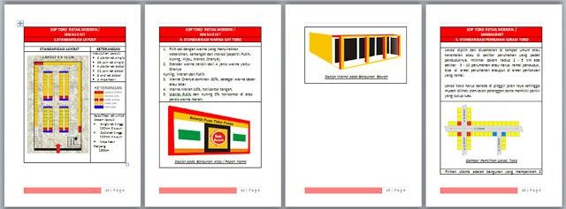 Contoh-SOP-Toko-Retail-Minimarket-4
