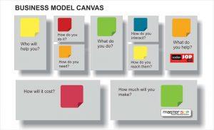 Business Model Canvas (BMC)