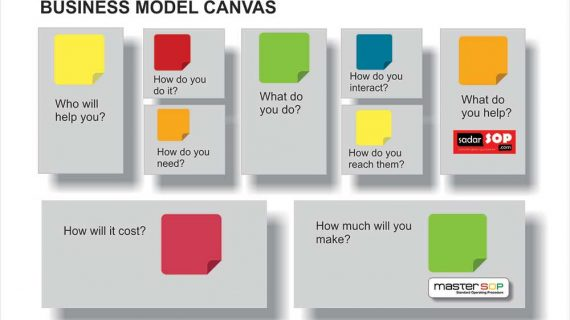 BUSINESS MODEL CANVAS (BMC)